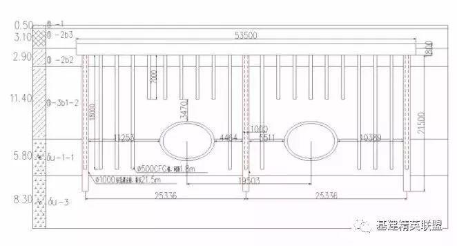 精品图文|详解盾构下穿工程施工技术|附典型案例_3