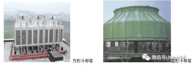 中央空调末端设备分类与应用_23