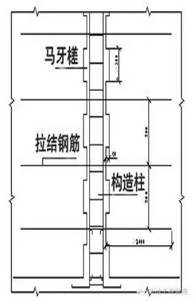 项目经理必懂:构造柱、专项、施工方案_2