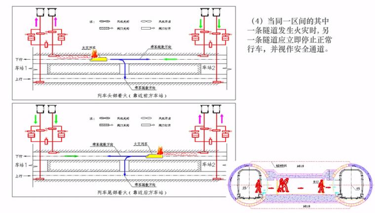 28km轨道交通一期工程总体设计单位消防设计工作情况汇报视频(52分钟)_4