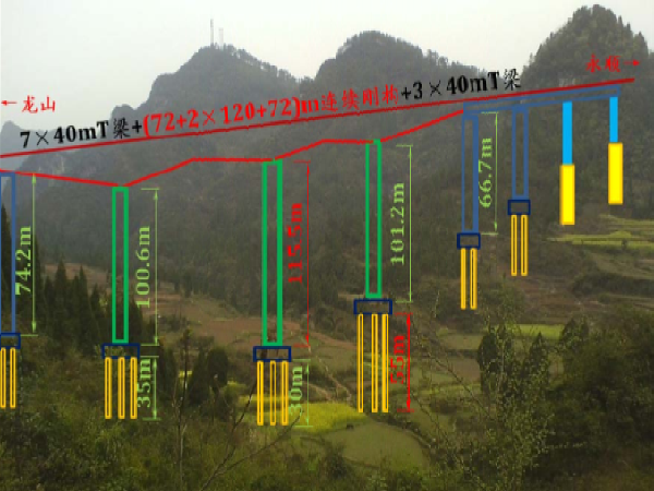 [湖南]高速公路上坡米I号大桥施工安全风险评估报告