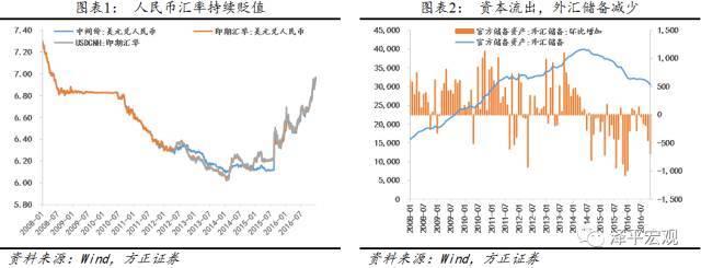 """中国楼市""""只涨不跌""""的神话还能继续吗?"""