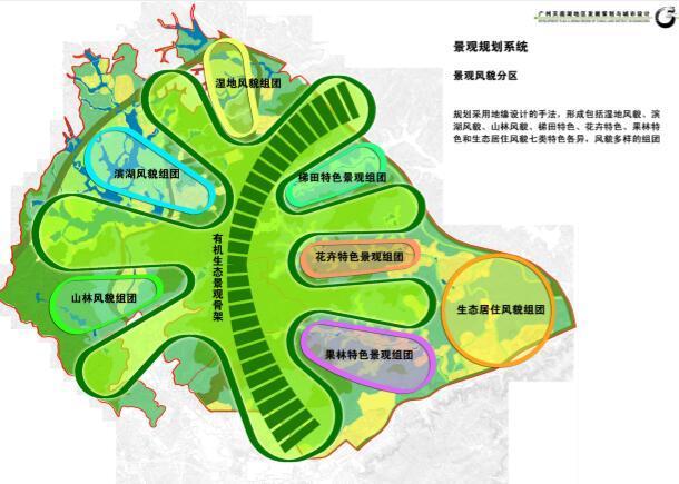 过账天鹿湖地区发展策划与城市设计项目-景观规划系统