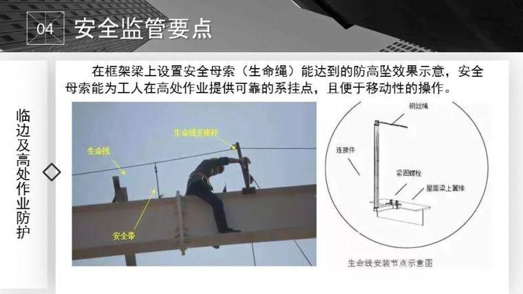 装配式建筑安全监管要点_47