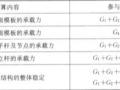 混凝土结构工程施工规范GB50666-2011