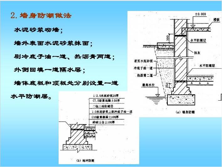 基础与土方工程量及计价讲义PPT(223页)_6