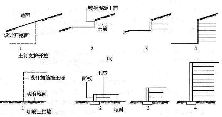 《地基处理》千亿国际娱乐讲义549页(知名大学)_3