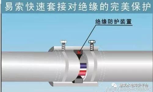 电线管预埋安装施工工艺