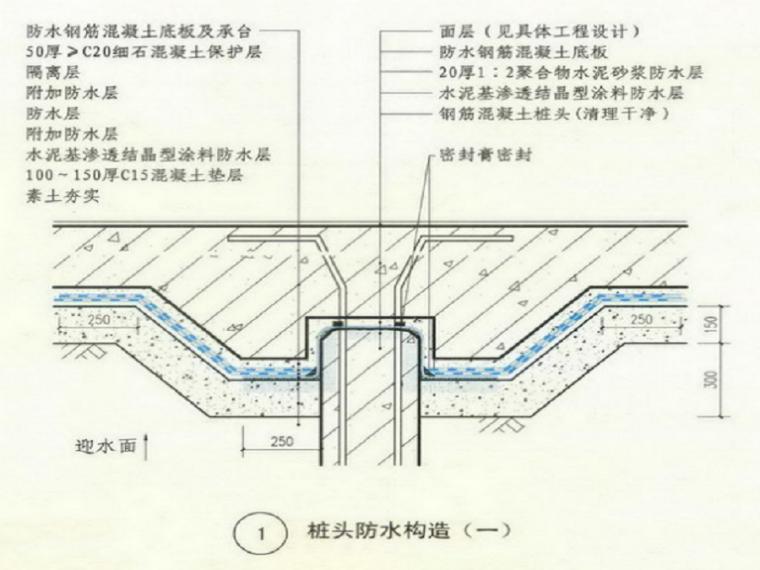 [合肥]装配式混凝土剪力墙结构高层住宅项目防水工程施工方案