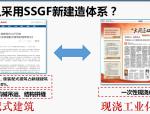 SSGF新建造体系全阶段管理思路PPT