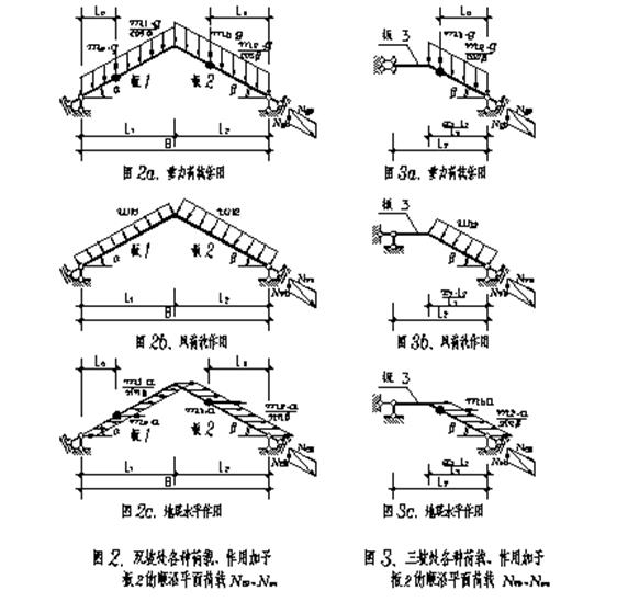 钢筋混凝土坡屋顶的结构设计_2