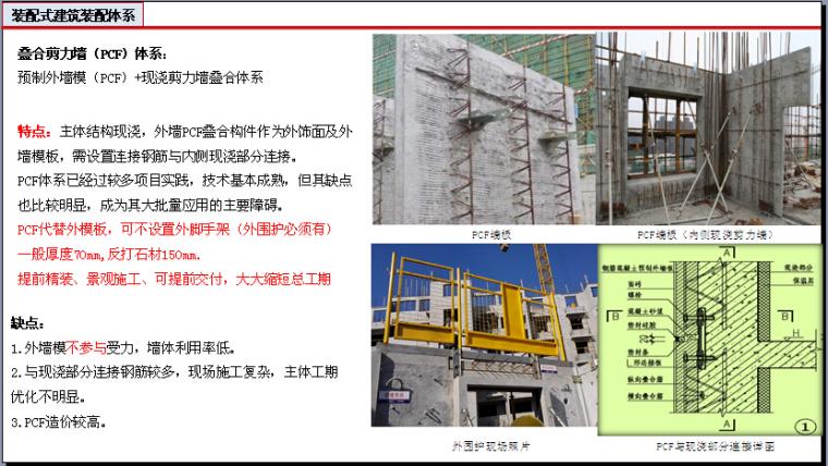 装配式建筑设计与研究讲义(201页,图文丰富)_3