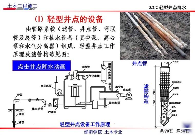 边坡支护工程施工与基坑的支护、降水_48