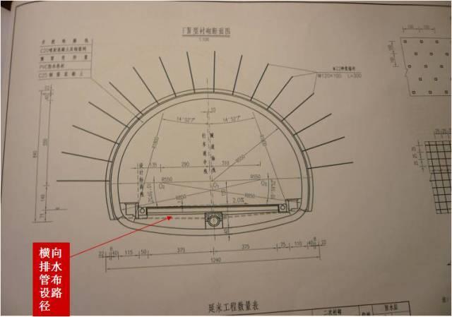隧道工程安全质量控制要点总结_72