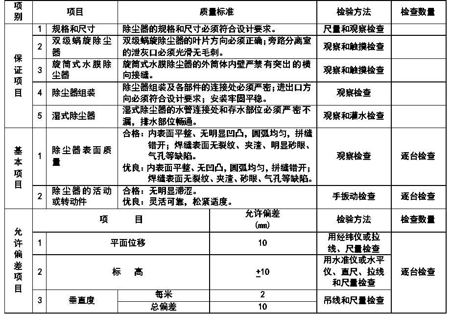 通风与空调安装工程施工质量监理实施细则参考手册_8