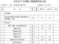 安全生产文明施工措施费使用计划表(完整)