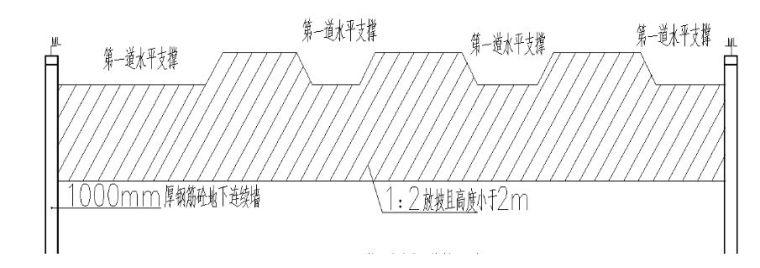 临地铁16.5m深基坑,支护设计及基坑开挖设计方案_9
