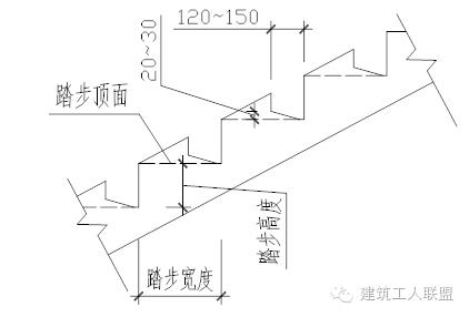卡槽式、楼梯踏步施工标准做法。_2