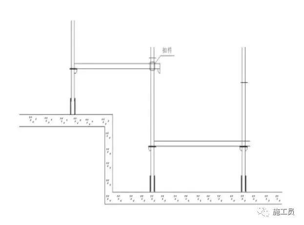 轮扣式脚手架、扣件式脚手架哪种性价比高?_14