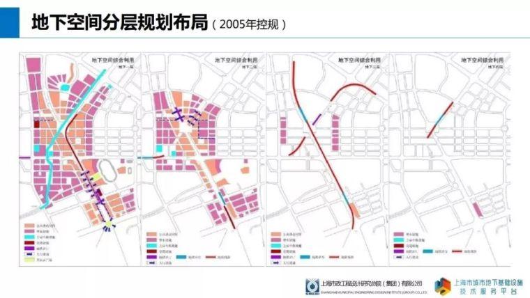 地下规划|上海江湾-五角场地区地下空间的发展历程与特色_14