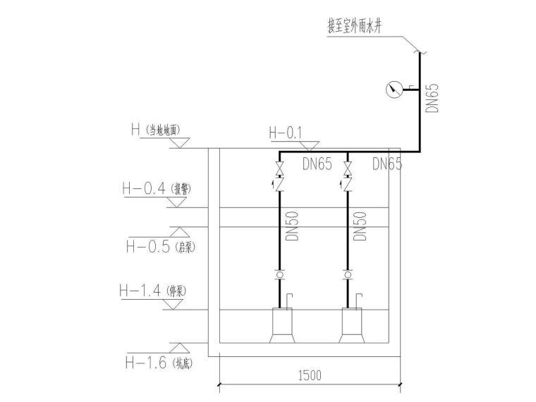 [河南]新钢棚户区改造工程路东区建筑给排水图(含污水系统)