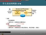 CCNA8-扩展ACL和NAT应用.avi