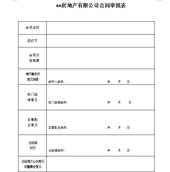 【北京】某知名房地产公司管理制度手册(全面版本,共383页)_8