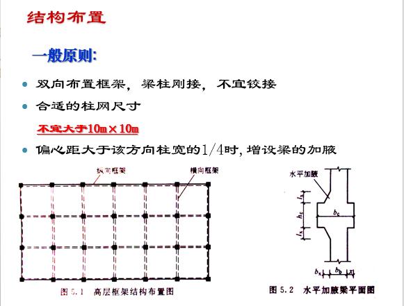 高层建筑结构设计-高层框架结构设计