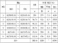 铁路工程MHTJ-23标CFG桩试桩施工方案