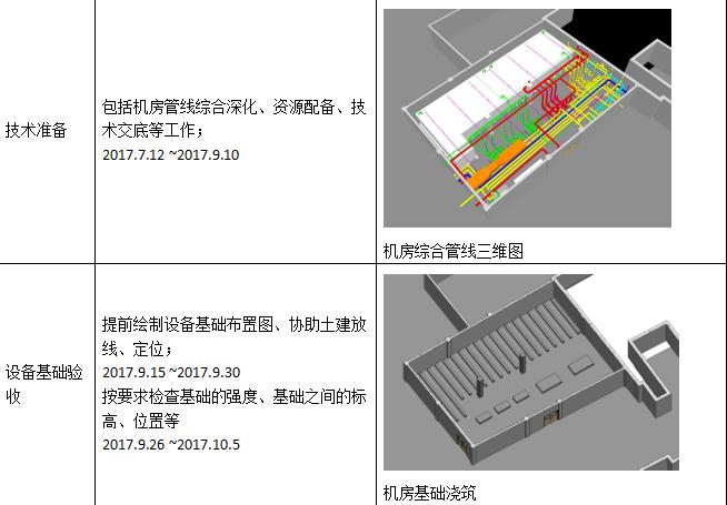 建筑工程项目施工组织设计(共155页,内容详细,配图丰富)