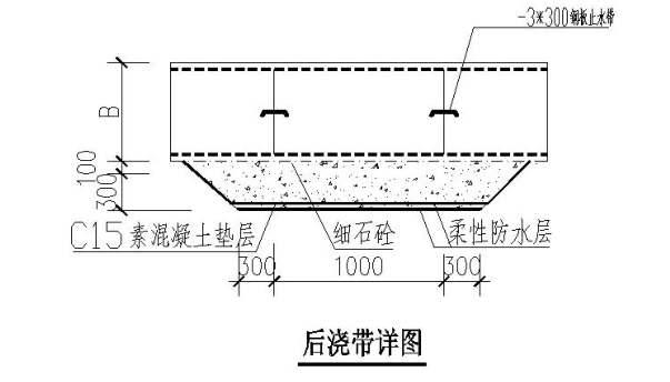 大厦基坑开挖及混凝土浇筑施工组织设计(共106页)