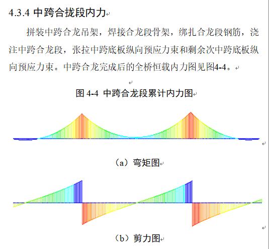 桥梁工程计算书—兰州理工大学毕业设计论文_6