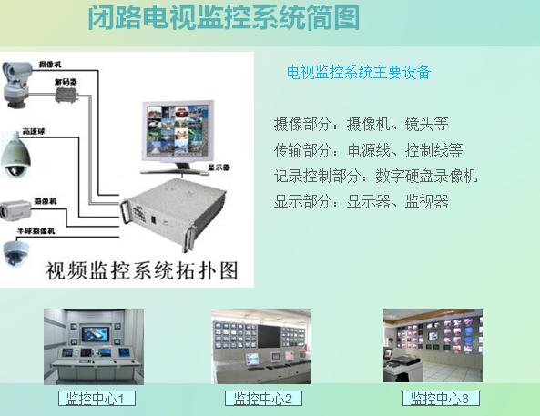建筑电气常识培训100页(多图)_4