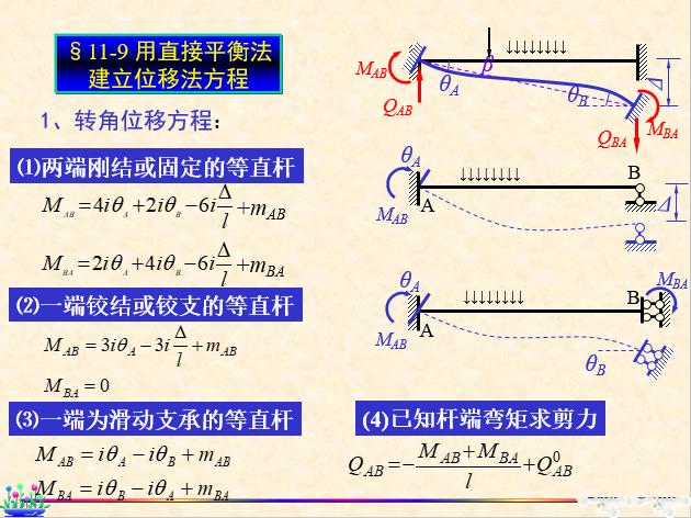 结构力学-位移法_19