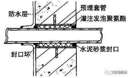 最新《建筑装饰装修工程质量验收标准》对机电的要求_9