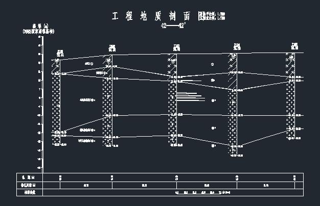 [杭州]地块项目岩土工程详细勘察报告-地块项目工程地质剖面图42