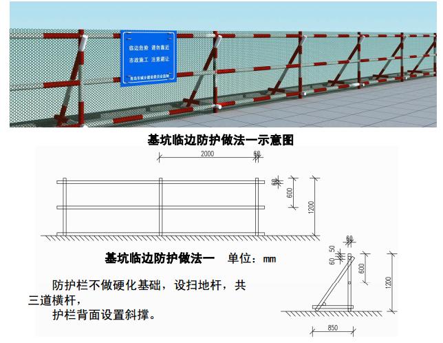 市政工程施工现场安全文明标准化管理图集(PPT,149页)-基坑临边防护做法