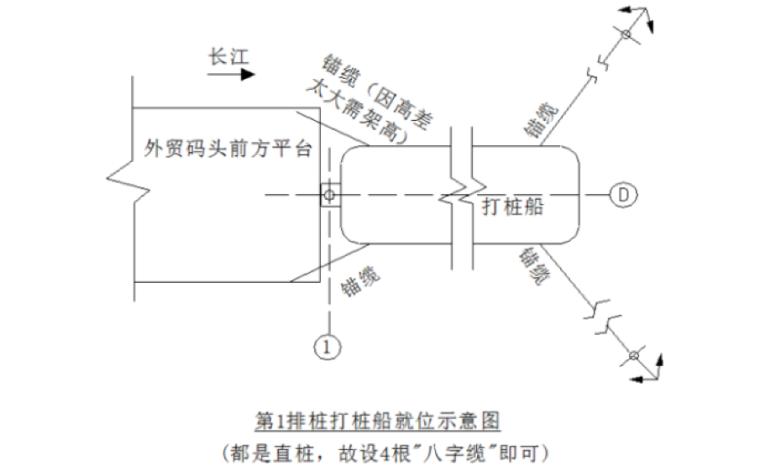 高桩码头扩建工程施工组织设计方案_3