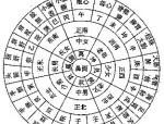陈益峰:金锁玉关风水的六亲排行