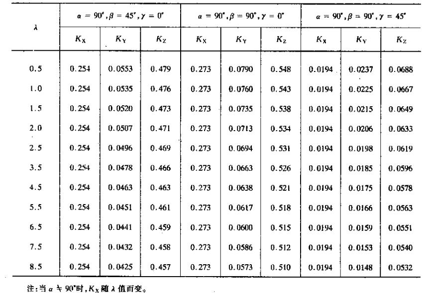 建筑结构静力计算手册(第二版)_4