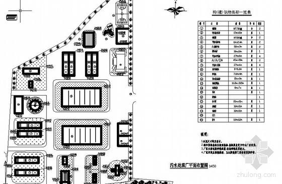 污水厂设计全套图纸(A2/O工艺)