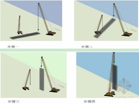 大厦深基坑围护结构地下连续墙施工总结(实习报告)
