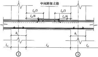 钢筋工程核心技术问题300条