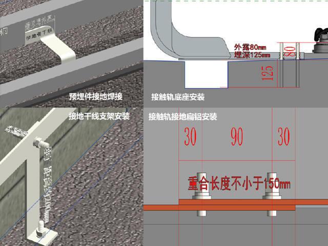 轨道交通供电系统安装工程项目部PPT文件(附动画演示)