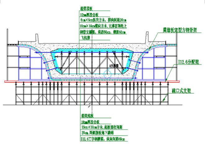 铁路特大桥(40+56+40)m连续梁施工方案115页