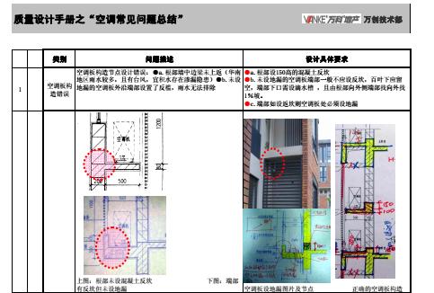 万科建筑图纸设计规范标准(17项)_3