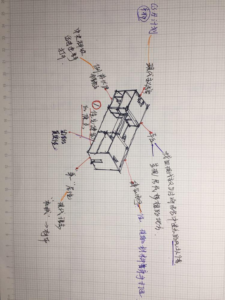 读书笔记安藤忠雄在建筑中发现梦想1-2章
