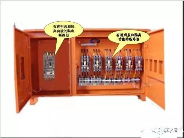 施工临时用配电箱标准做法系列全集_18