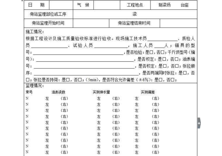 [旁站记录]梁体预应力张拉旁站监理记录表