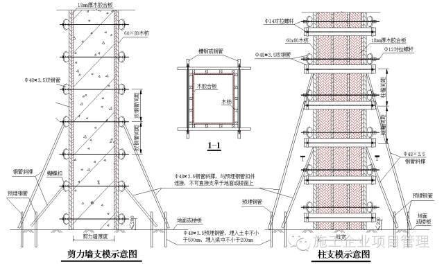 建筑工程支模架搭设控制要点_12
